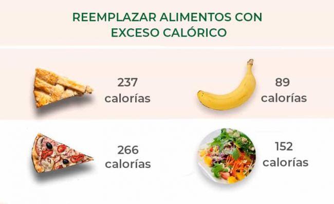 calorias-tarta-pizza-ensalada-banana